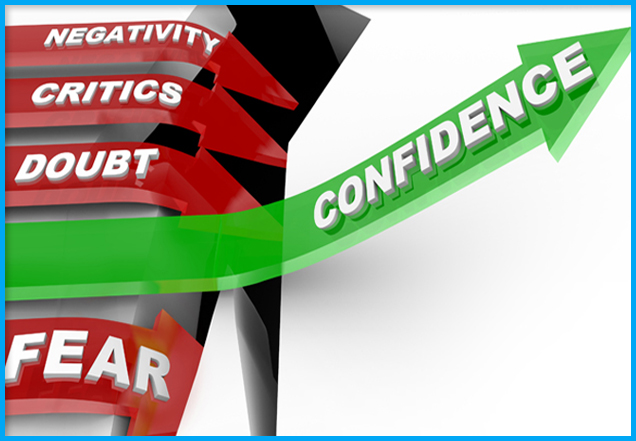 Boost your Performance and Confidence With Online Test Creator